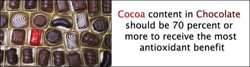 chocolate health benefits H.I.C. Health article