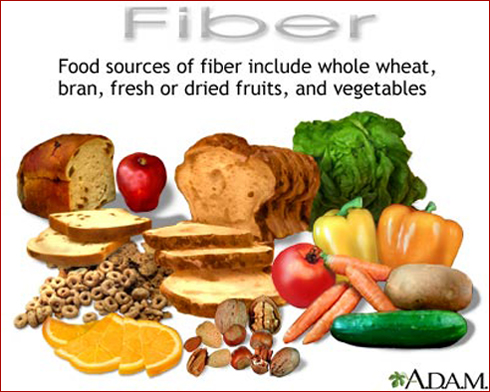 Fiber and Diabetic Health post graphic